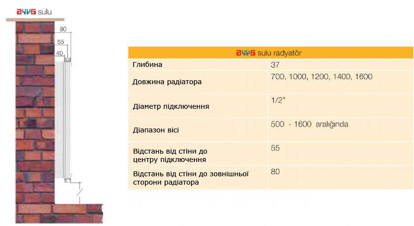 Дизайнерські радіатори від ЦЕБ